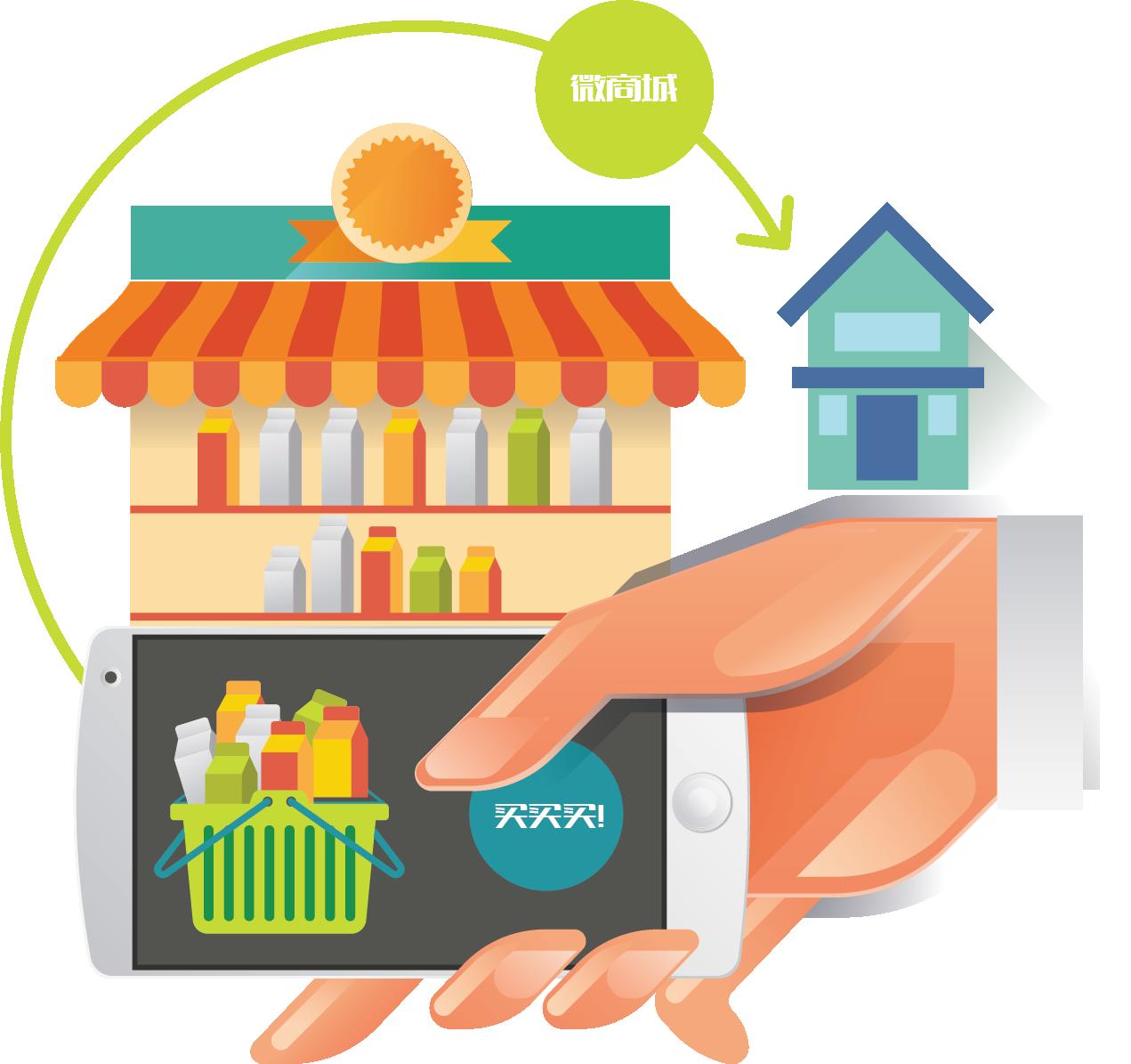 菜虫网络·电商零售小程序微商城小程序